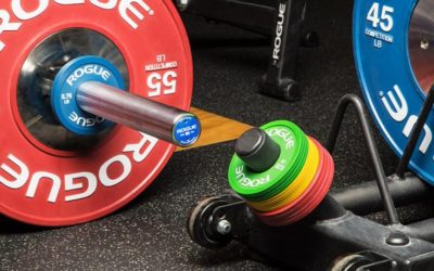 Reps, Weights and Continuous Improvement In The Gym